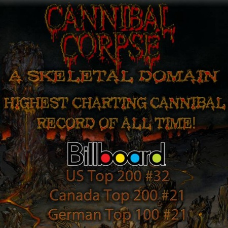 Cannibal Corpse - A Skeletal Domain - Billboard Chart Positions - promo flyer