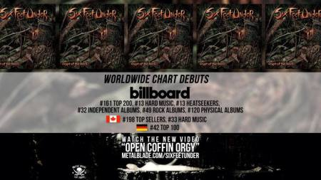 Six Feet Under - Crypt Of The Devil - Billboard album rankings banner promo - 051515
