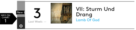 Lamb Of God - VII Sturm Und Drang - Billboard Top 200 - #3 - 080615 - MMGMSASF