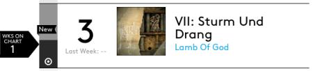 Lamb Of God - VII Sturm Und Drang - Billboard Top 200 - #3 - 080615 - MMGMSASF